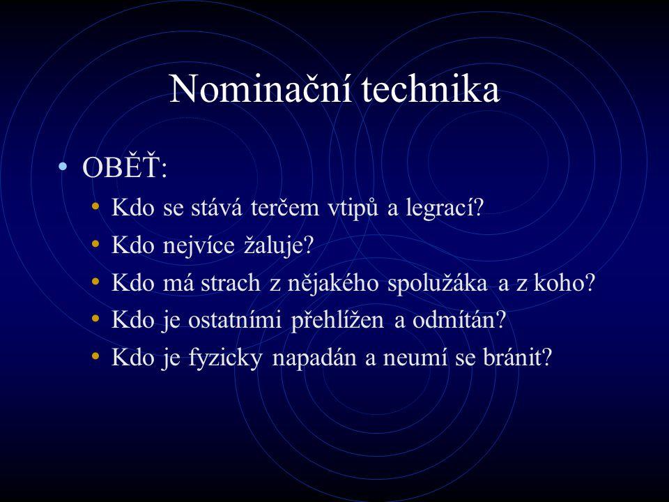 Nominační technika OBĚŤ: Kdo se stává terčem vtipů a legrací
