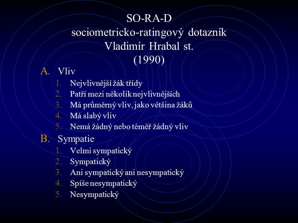 SO-RA-D sociometricko-ratingový dotazník Vladimír Hrabal st. (1990)