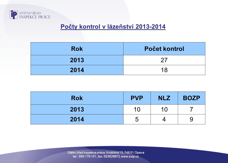 Počty kontrol v lázeňství 2013-2014