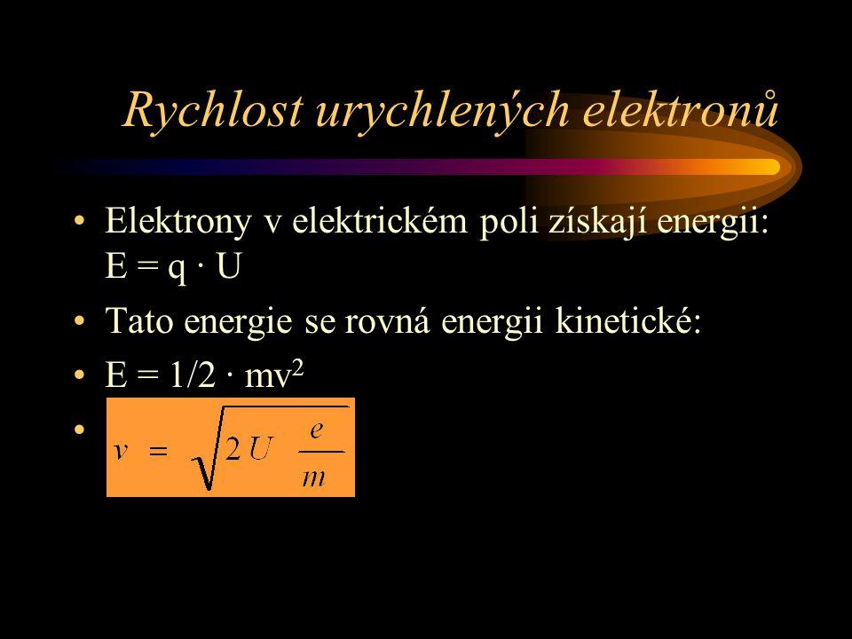Rychlost urychlených elektronů