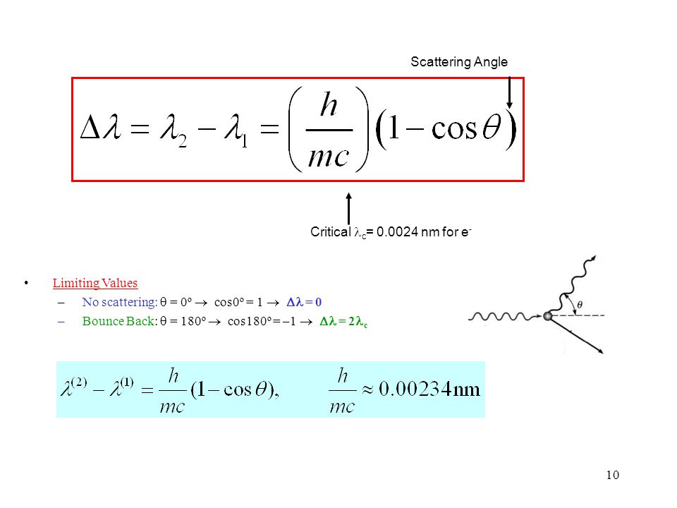 Scattering Angle Critical lc= 0.0024 nm for e- Limiting Values. No scattering: q = 0º  cos0º = 1  Dl = 0.