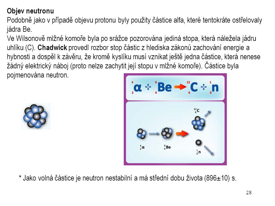Objev neutronu Podobně jako v případě objevu protonu byly použity částice alfa, které tentokráte ostřelovaly jádra Be.