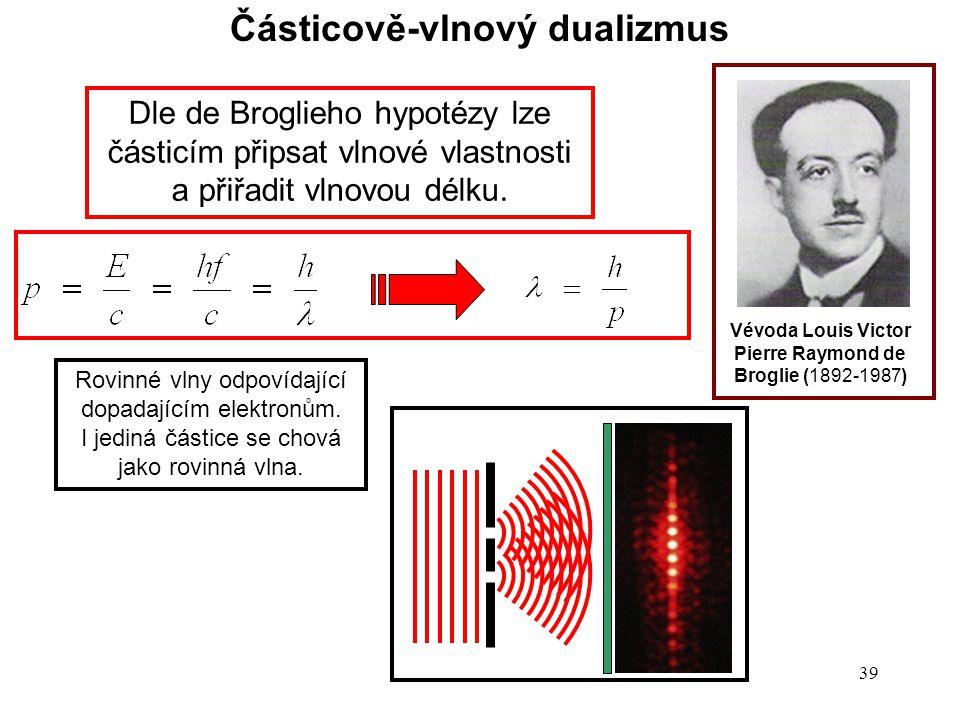 Částicově-vlnový dualizmus