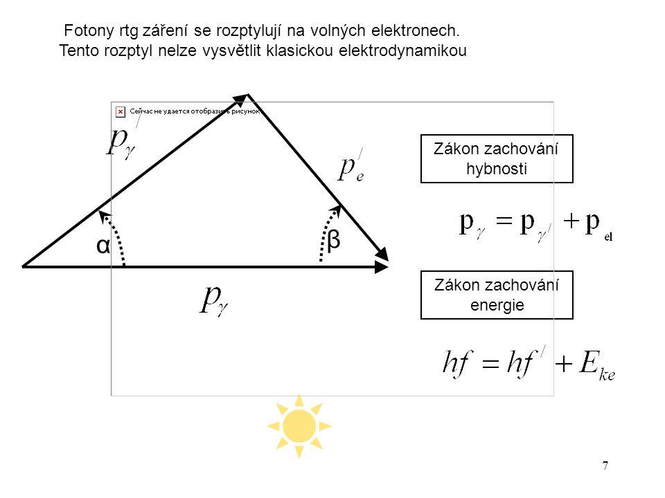 β α Fotony rtg záření se rozptylují na volných elektronech.