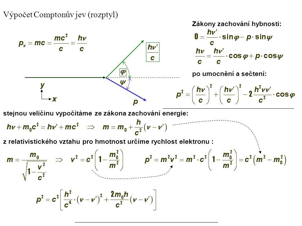 Výpočet Comptonův jev (rozptyl)