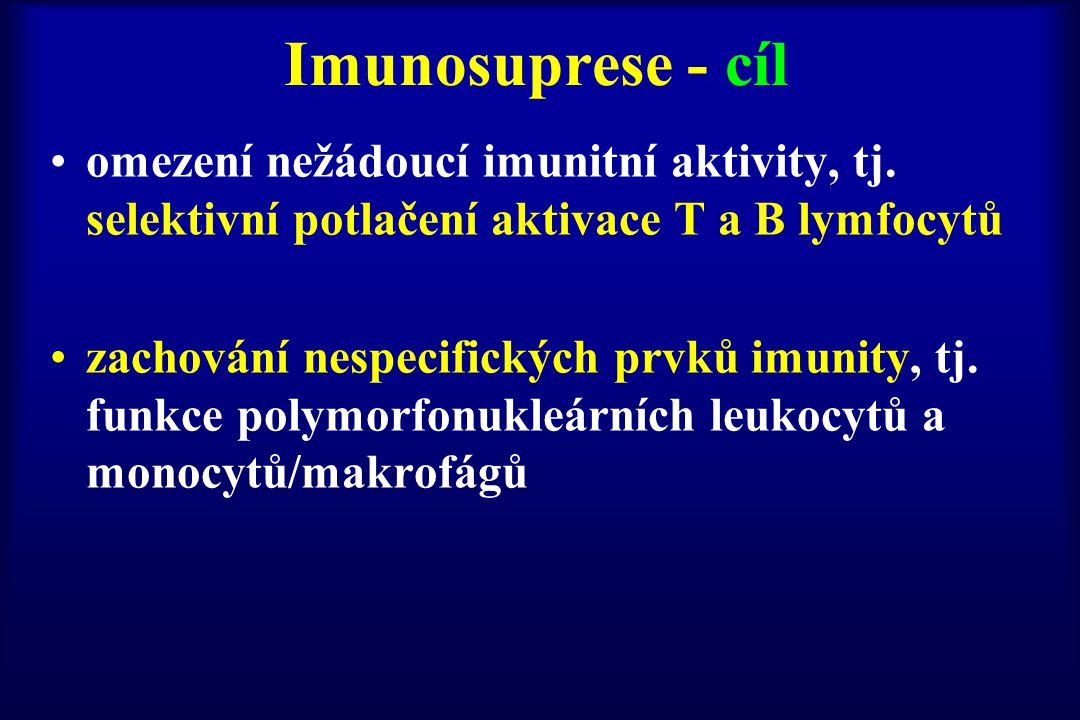 Imunosuprese - cíl omezení nežádoucí imunitní aktivity, tj. selektivní potlačení aktivace T a B lymfocytů.
