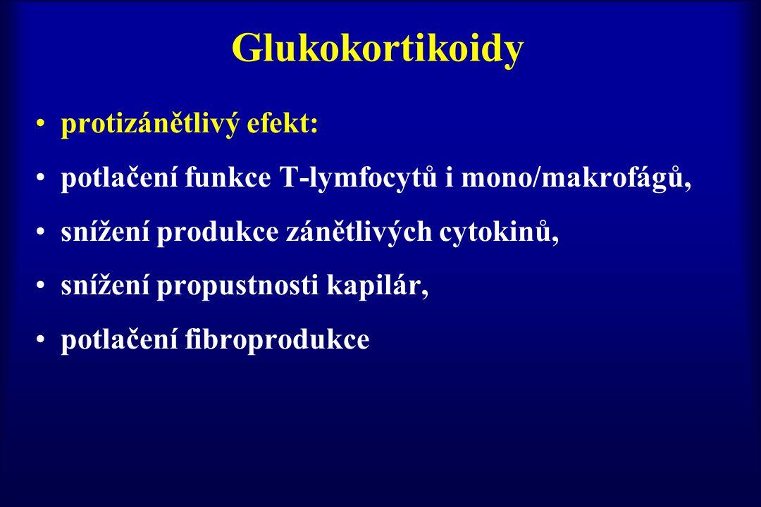 Glukokortikoidy protizánětlivý efekt: