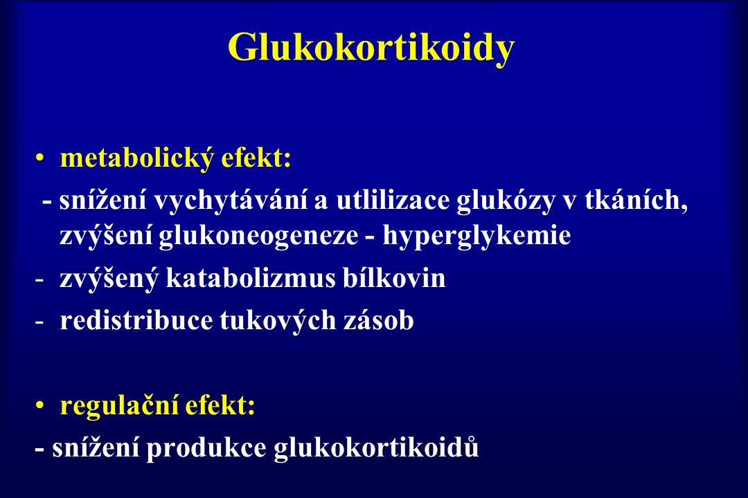 Glukokortikoidy metabolický efekt: