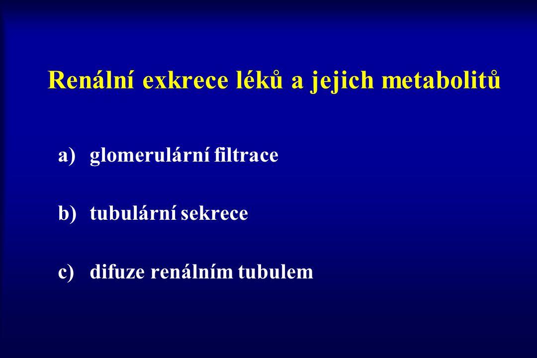 Renální exkrece léků a jejich metabolitů