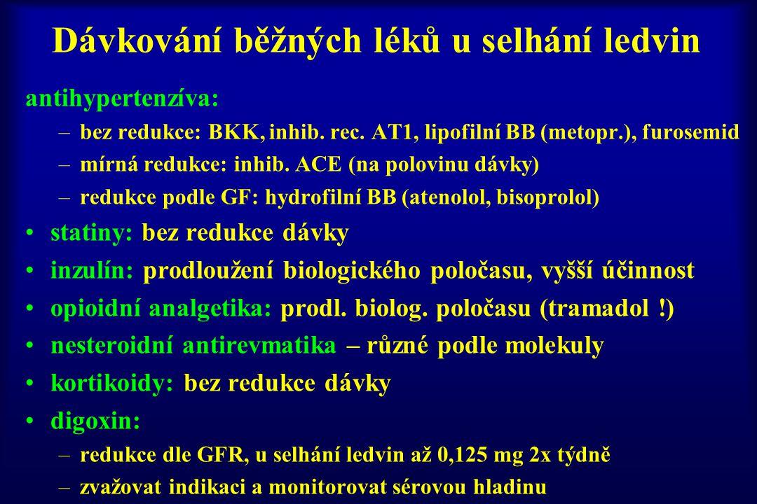 Dávkování běžných léků u selhání ledvin