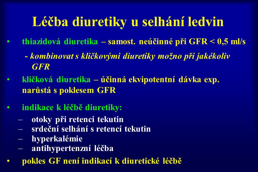 Léčba diuretiky u selhání ledvin