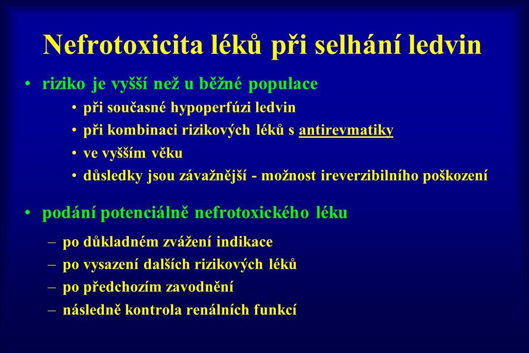 Nefrotoxicita léků při selhání ledvin