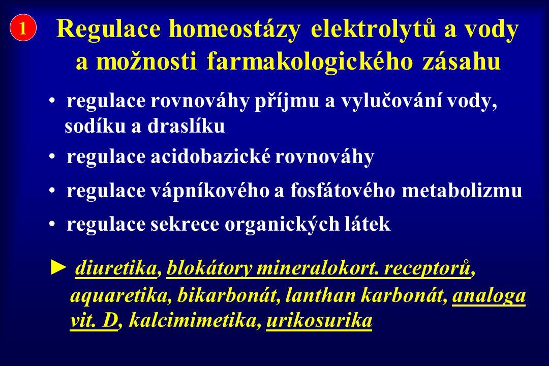 1 Regulace homeostázy elektrolytů a vody a možnosti farmakologického zásahu. regulace rovnováhy příjmu a vylučování vody,