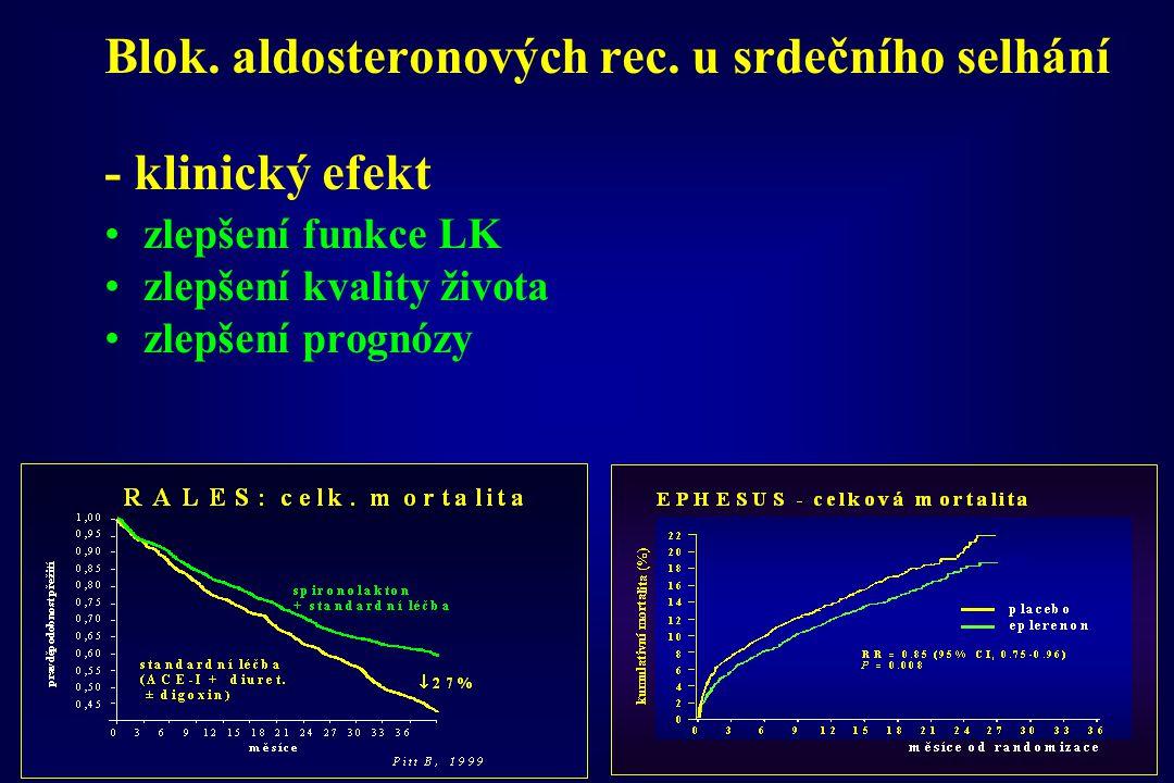 Blok. aldosteronových rec. u srdečního selhání - klinický efekt