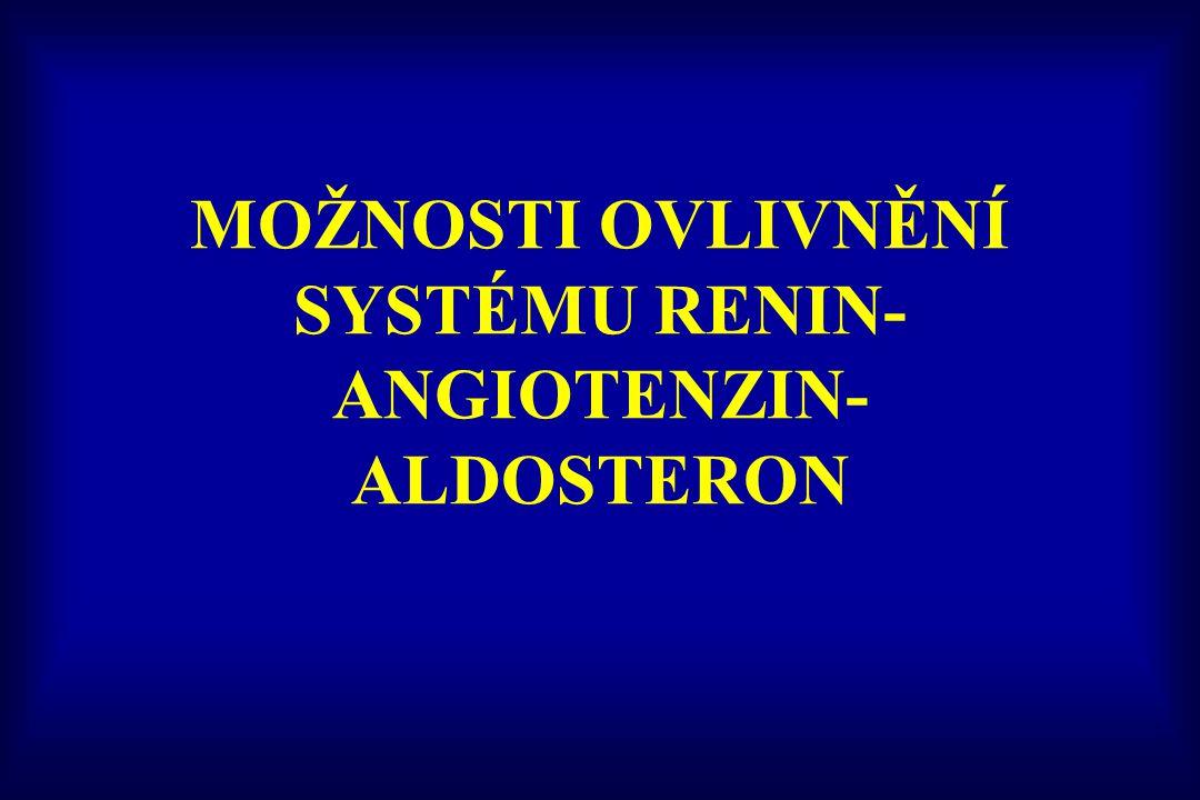 MOŽNOSTI OVLIVNĚNÍ SYSTÉMU RENIN-ANGIOTENZIN- ALDOSTERON