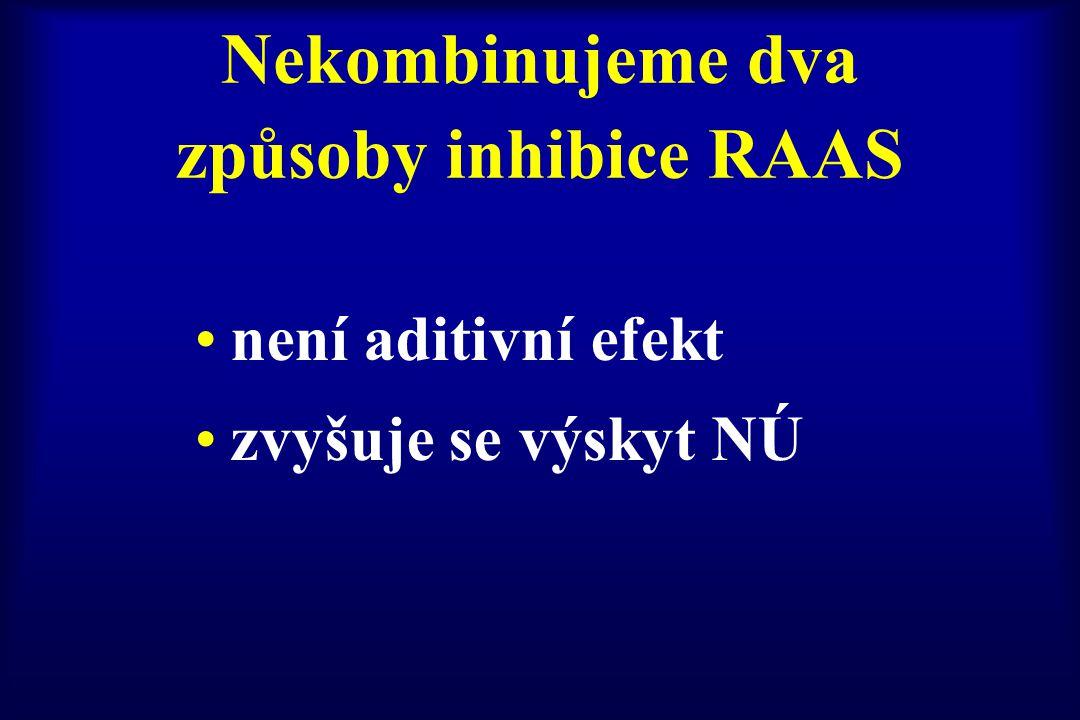 Nekombinujeme dva způsoby inhibice RAAS