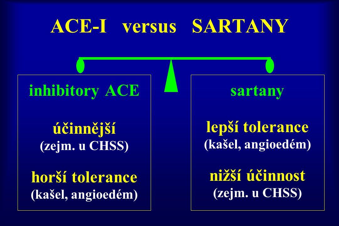 ACE-I versus SARTANY inhibitory ACE účinnější horší tolerance sartany