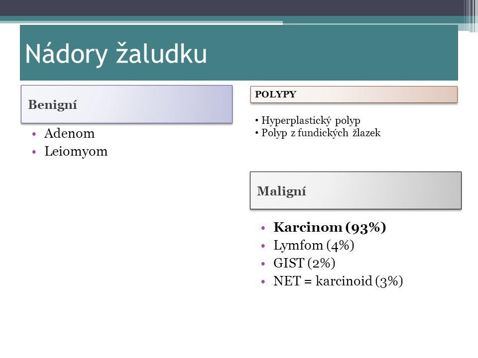 Nádory žaludku Adenom Leiomyom Karcinom (93%) Lymfom (4%) GIST (2%)