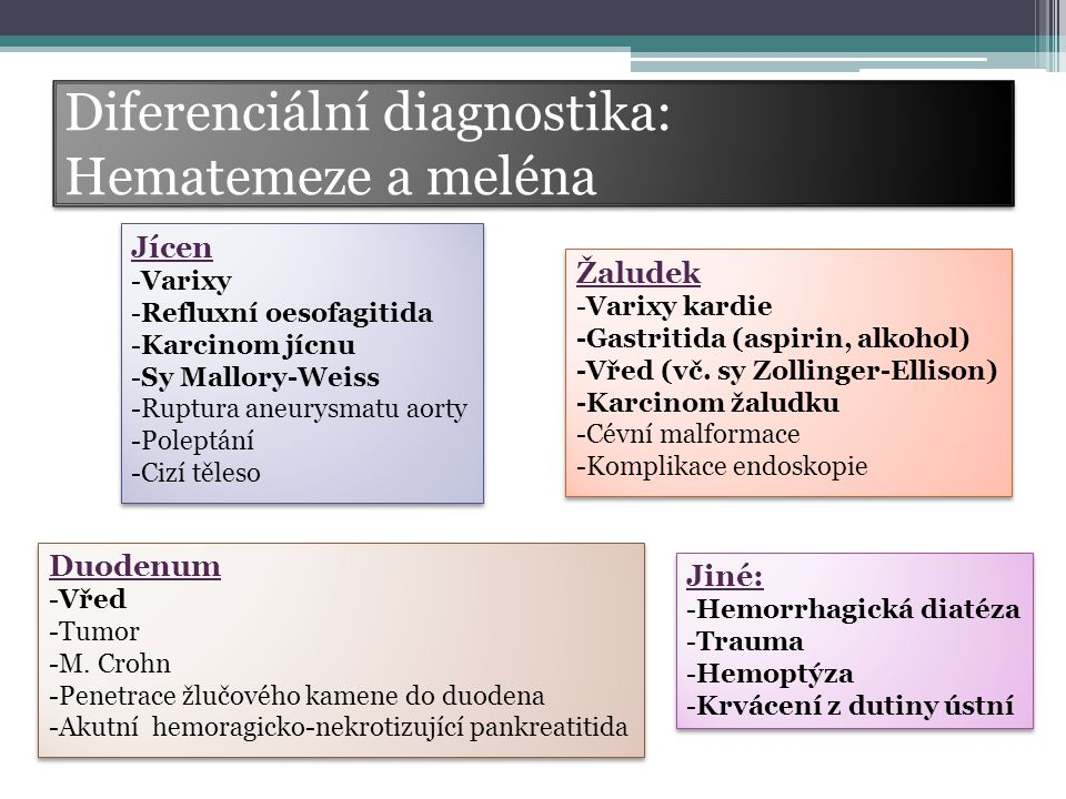 Diferenciální diagnostika: Hematemeze a meléna
