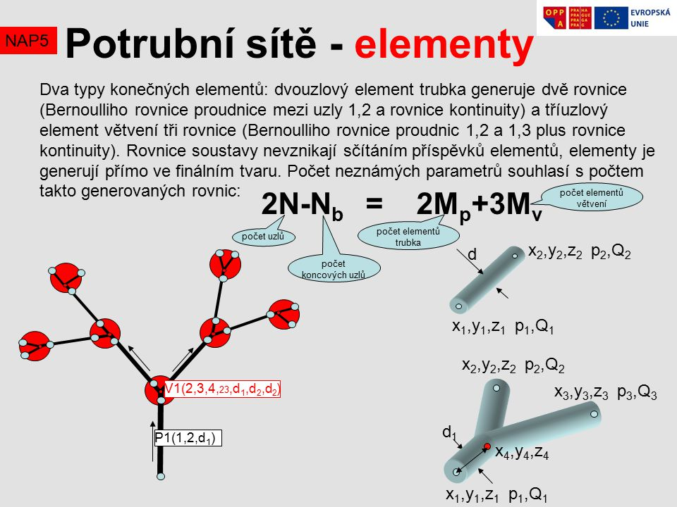 Potrubní sítě - elementy