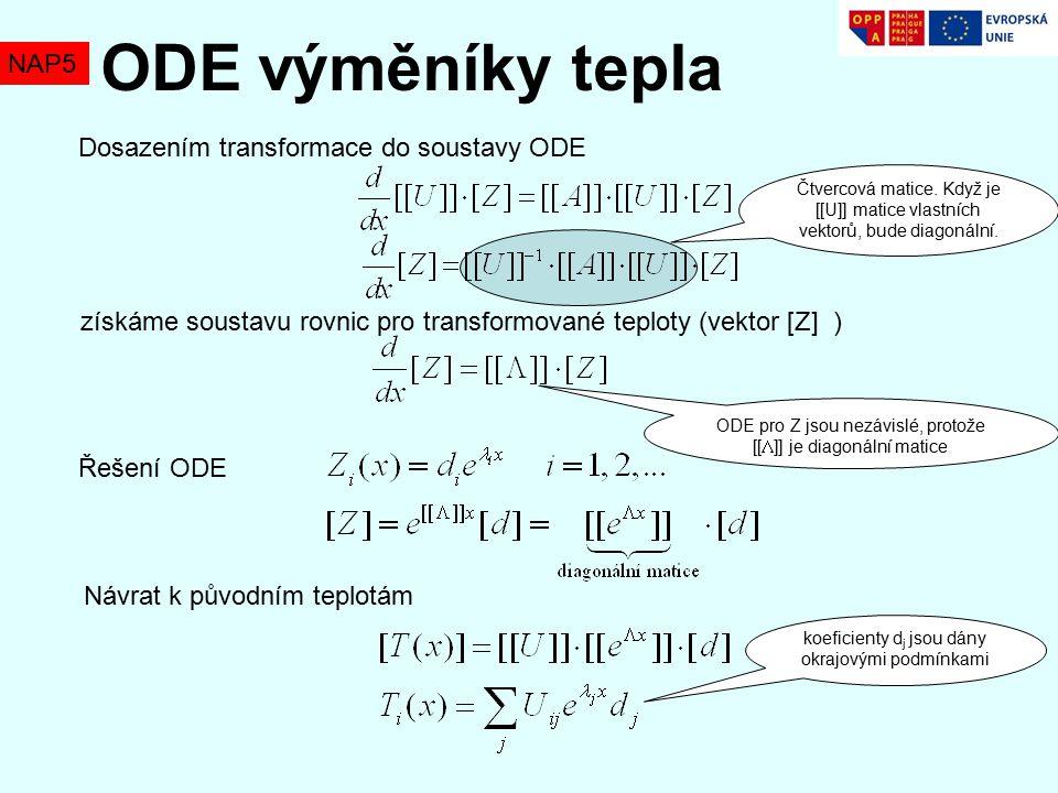 ODE výměníky tepla NAP5 Dosazením transformace do soustavy ODE