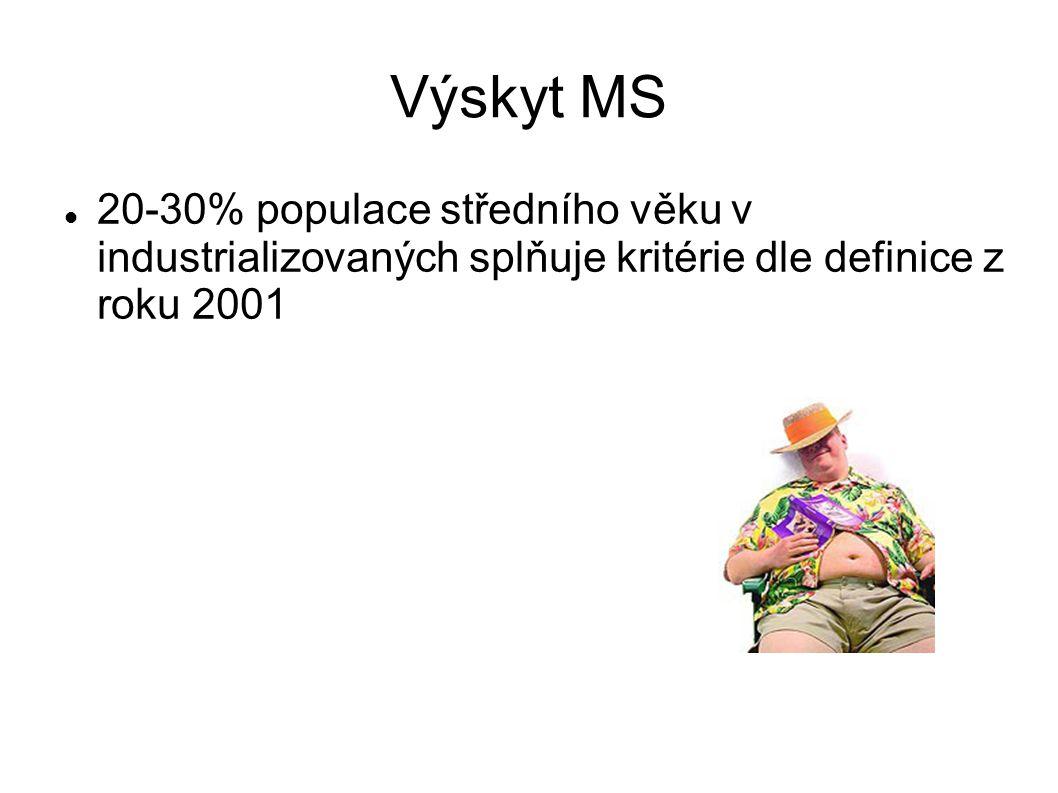 Výskyt MS 20-30% populace středního věku v industrializovaných splňuje kritérie dle definice z roku 2001.