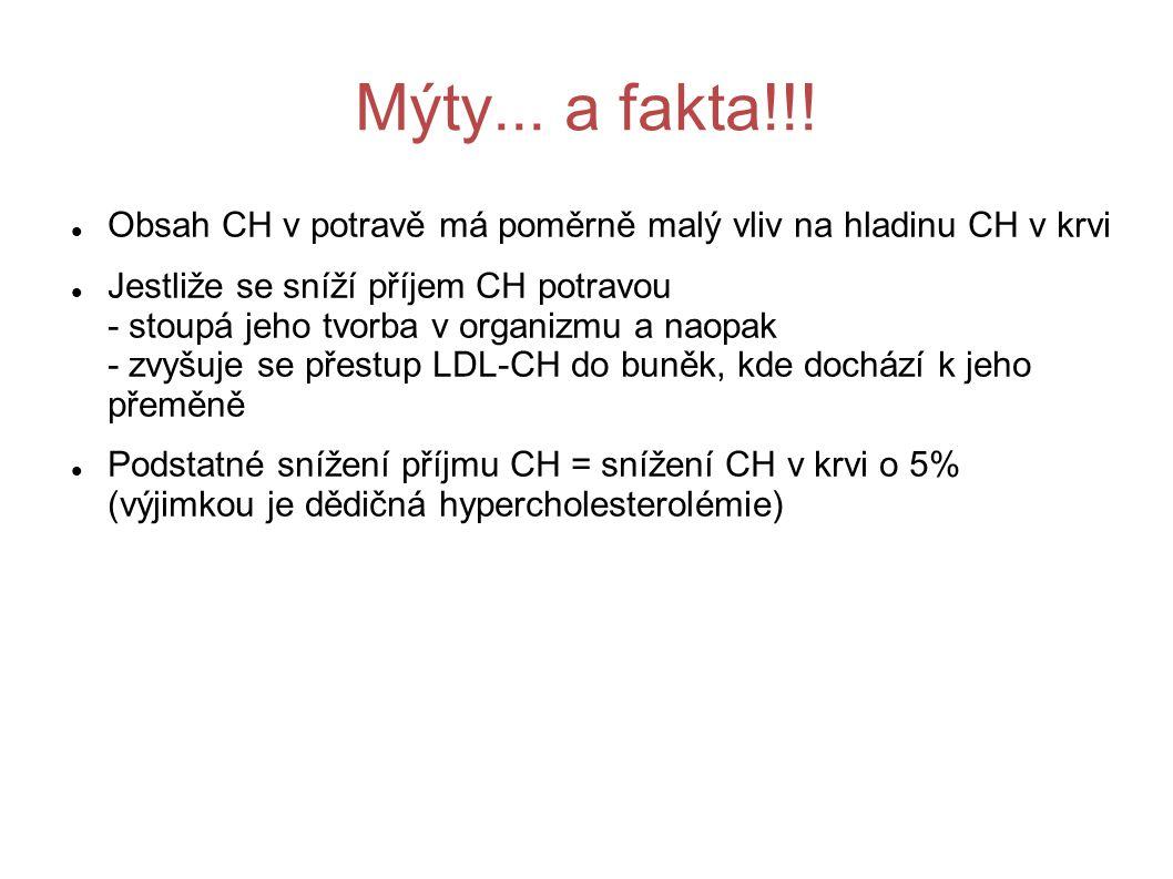 Mýty... a fakta!!! Obsah CH v potravě má poměrně malý vliv na hladinu CH v krvi.