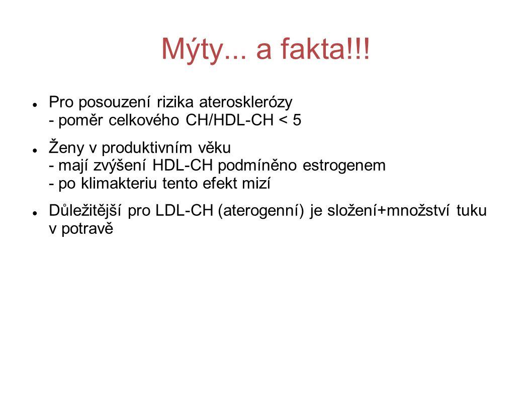 Mýty... a fakta!!! Pro posouzení rizika aterosklerózy - poměr celkového CH/HDL-CH < 5.