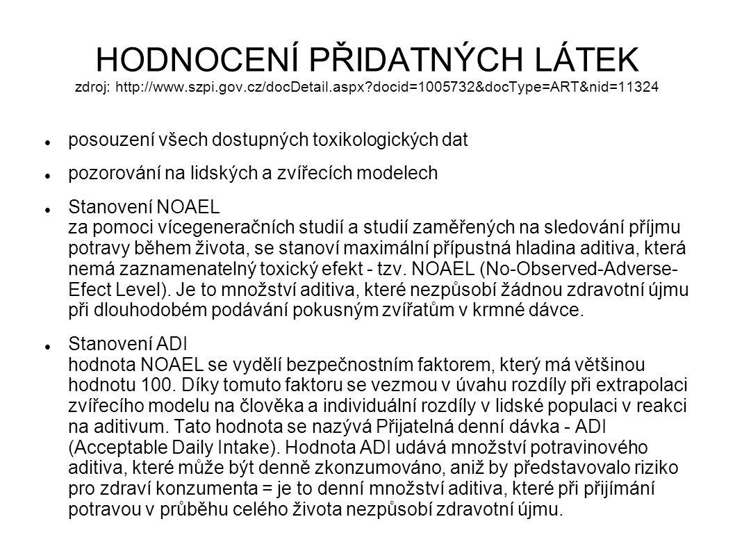 HODNOCENÍ PŘIDATNÝCH LÁTEK zdroj: http://www. szpi. gov. cz/docDetail