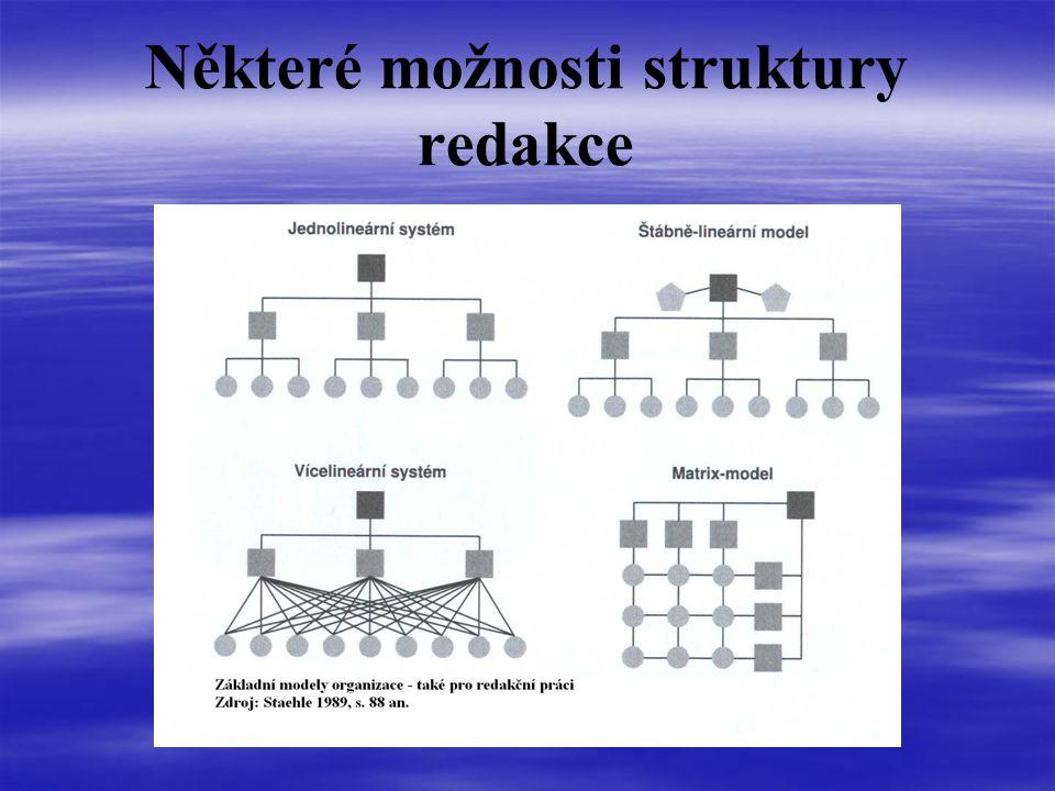 Některé možnosti struktury redakce