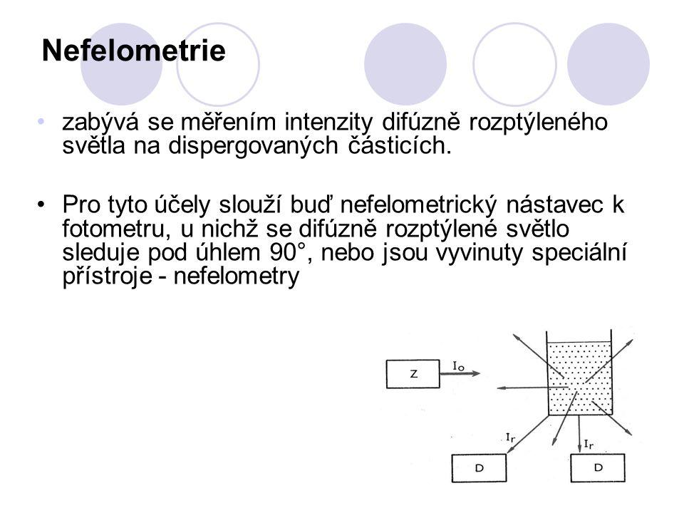 Nefelometrie zabývá se měřením intenzity difúzně rozptýleného světla na dispergovaných částicích.