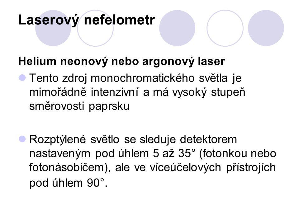 Laserový nefelometr Helium neonový nebo argonový laser