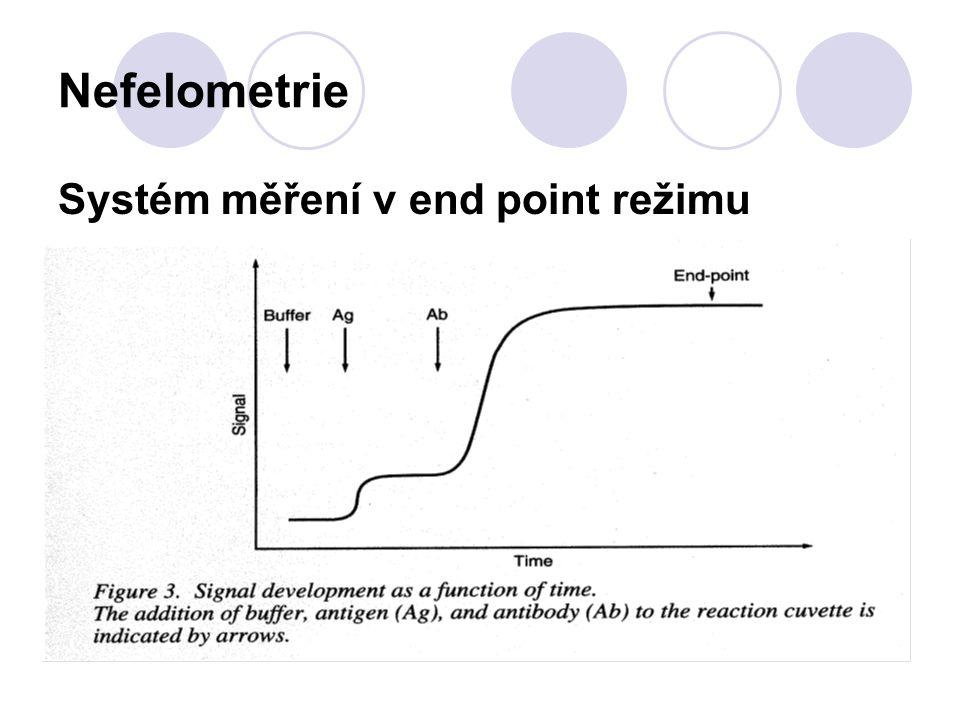 Nefelometrie Systém měření v end point režimu