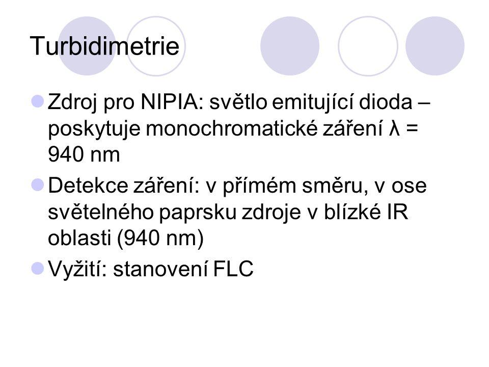 Turbidimetrie Zdroj pro NIPIA: světlo emitující dioda – poskytuje monochromatické záření λ = 940 nm.