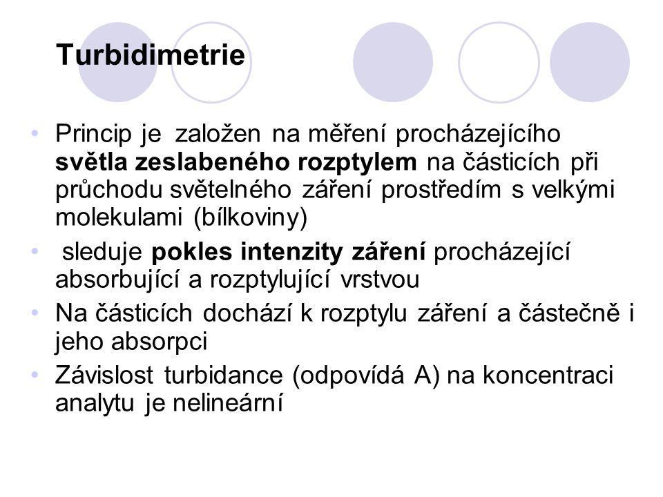 Turbidimetrie
