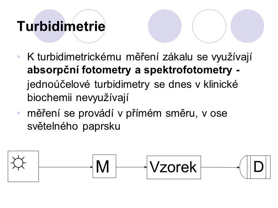 ☼ M Vzorek D Turbidimetrie