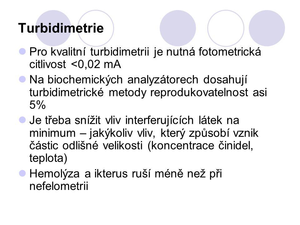 Turbidimetrie Pro kvalitní turbidimetrii je nutná fotometrická citlivost <0,02 mA.