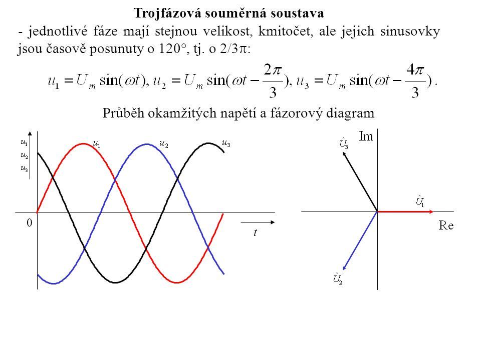 Trojfázová souměrná soustava