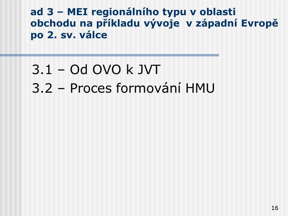 3.1 – Od OVO k JVT 3.2 – Proces formování HMU