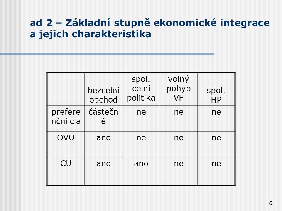 ad 2 – Základní stupně ekonomické integrace a jejich charakteristika