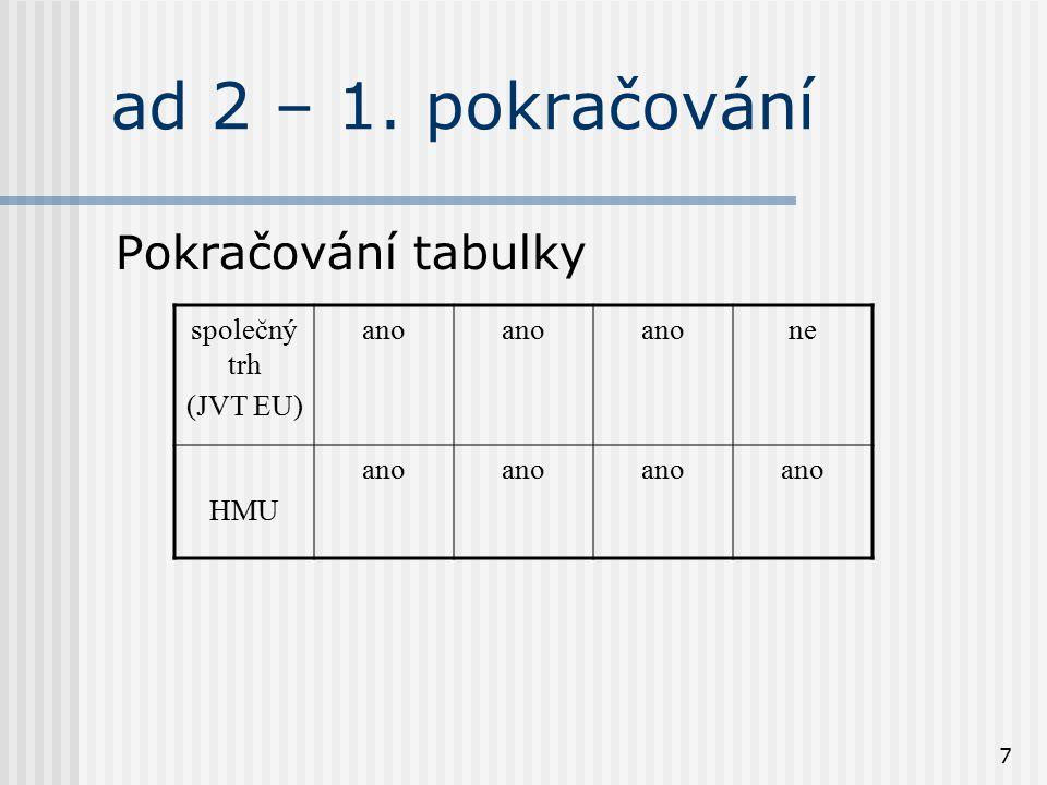 ad 2 – 1. pokračování Pokračování tabulky společný trh (JVT EU) ano ne