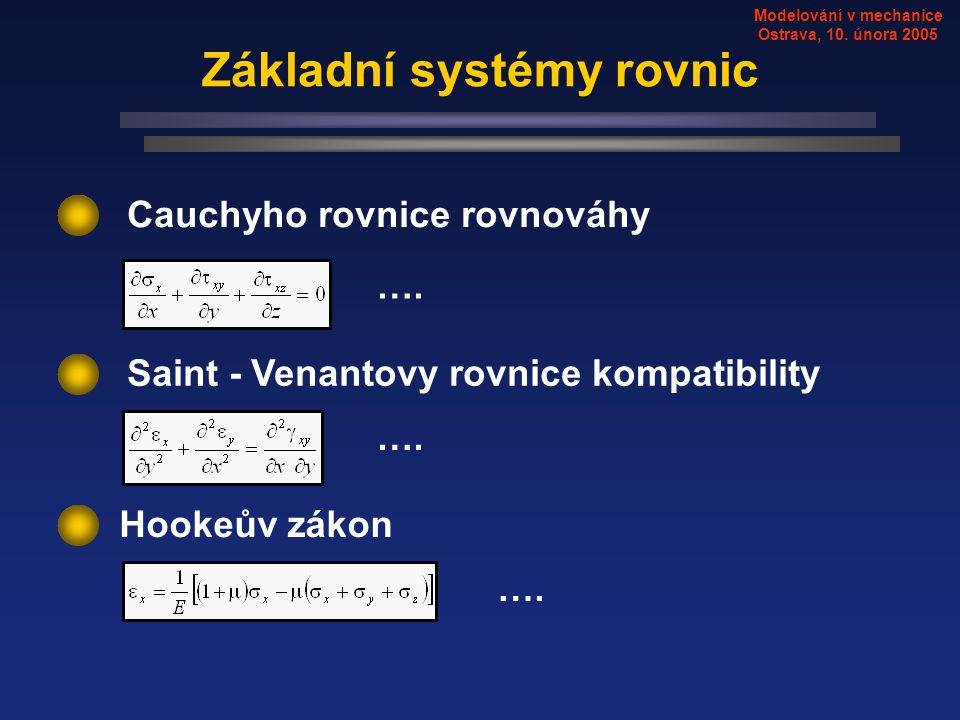 Základní systémy rovnic
