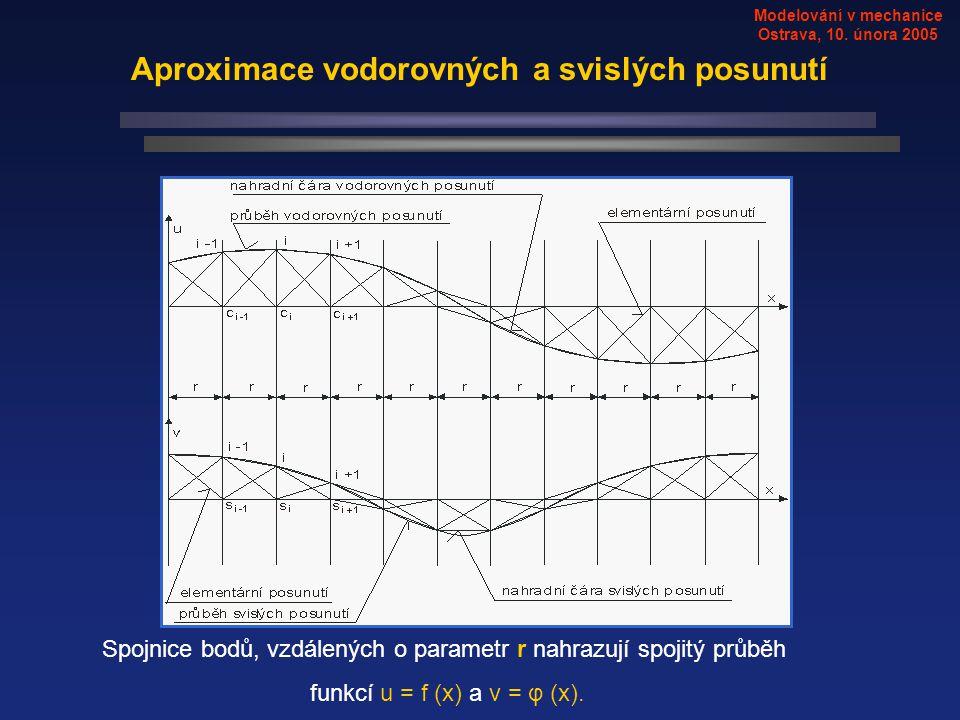 Aproximace vodorovných a svislých posunutí