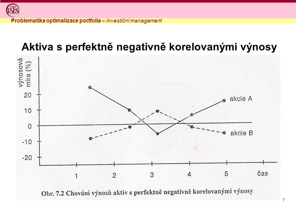 Aktiva s perfektně negativně korelovanými výnosy