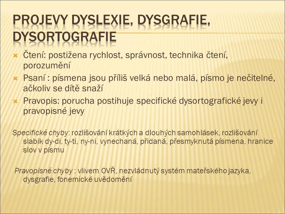 Projevy dyslexie, dysgrafie, dysortografie