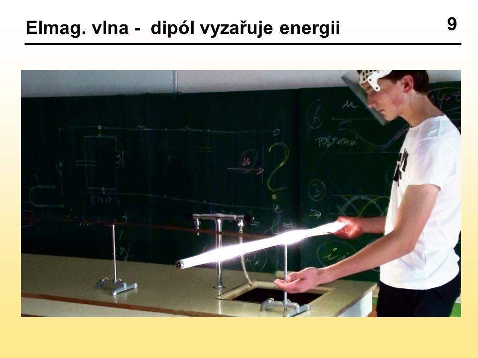 9 Elmag. vlna - dipól vyzařuje energii