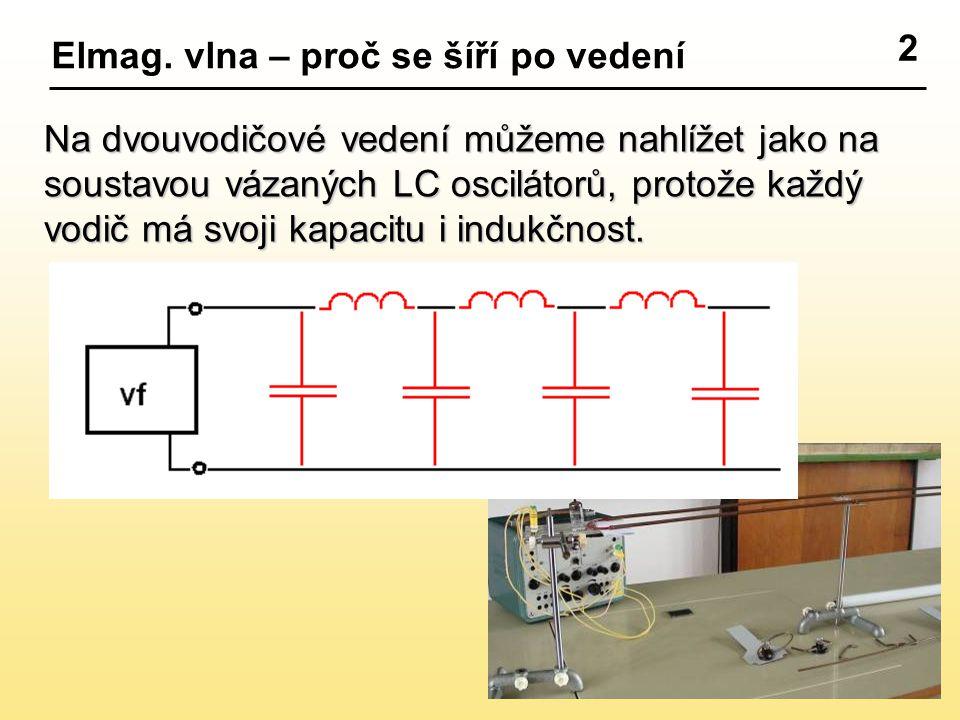 2 Elmag. vlna – proč se šíří po vedení. Na dvouvodičové vedení můžeme nahlížet jako na. soustavou vázaných LC oscilátorů, protože každý.