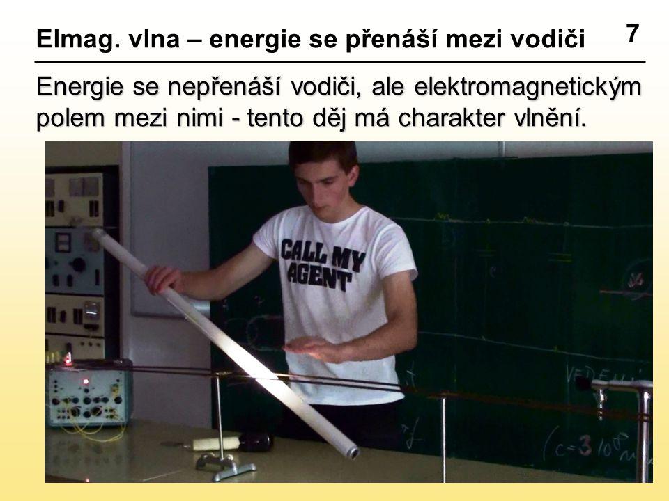 7 Elmag. vlna – energie se přenáší mezi vodiči. Energie se nepřenáší vodiči, ale elektromagnetickým.