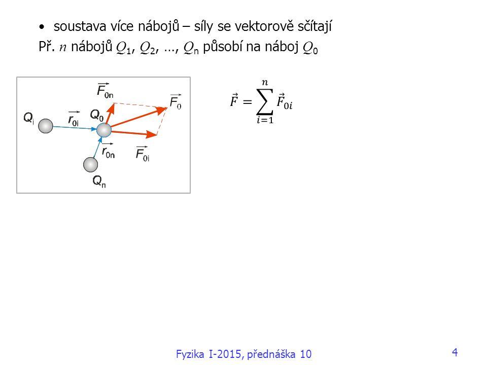 soustava více nábojů – síly se vektorově sčítají