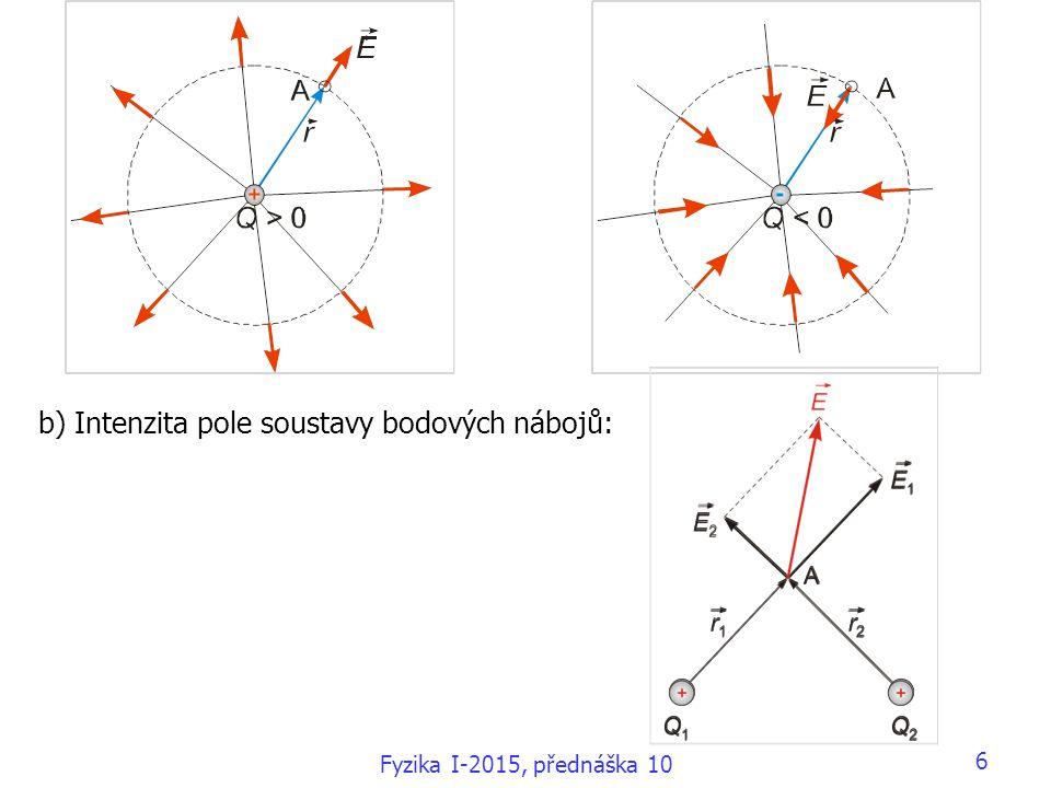 b) Intenzita pole soustavy bodových nábojů: